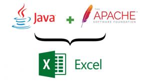 Hướng dẫn xuất dữ liệu lớn ra file excel với thư viện Apache POI