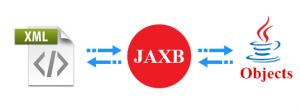 Hướng dẫn chuyển đổi Java Object sang XML và XML sang Java Object sử dụng Java JAXB
