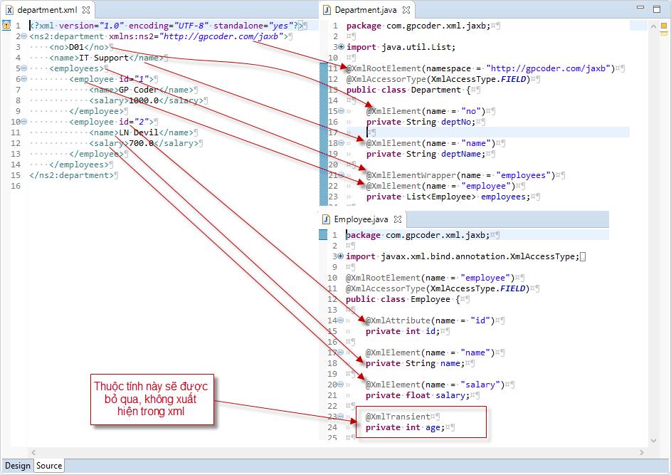 Hướng dẫn chuyển đổi Java Object sang XML và XML sang Java Object sử
