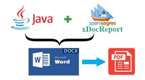 Hướng dẫn xuất dữ liệu ra file word, pdf với xDocReport