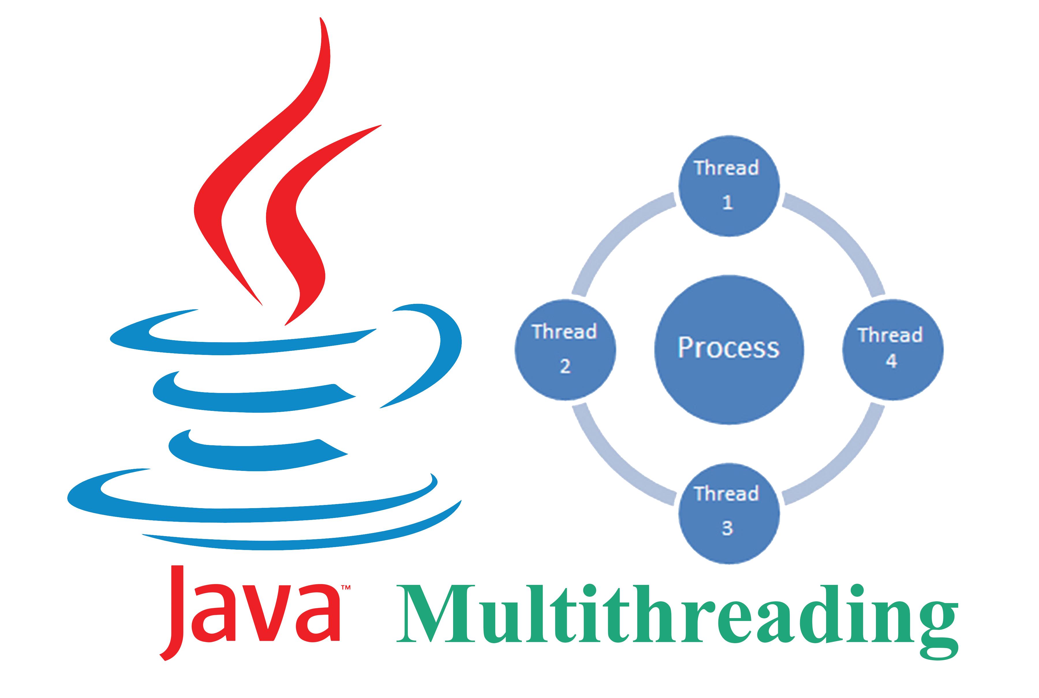 Đồng bộ hóa các luồng trong Java