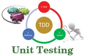 Unit Testing trong phát triển phần mềm hiện đại
