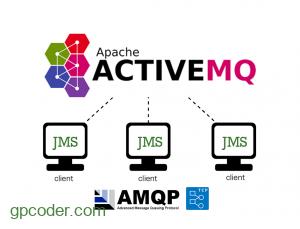 Kết nối JMS Client với ActiveMQ